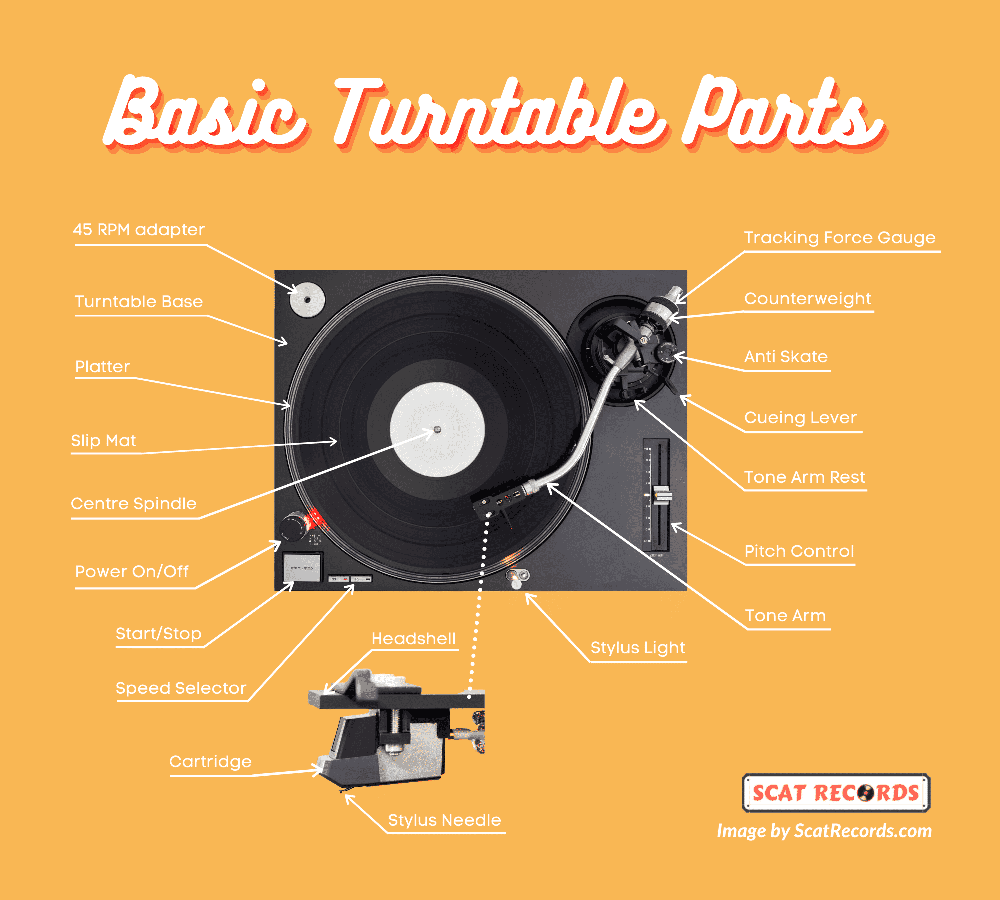 Basic Record Player Parts