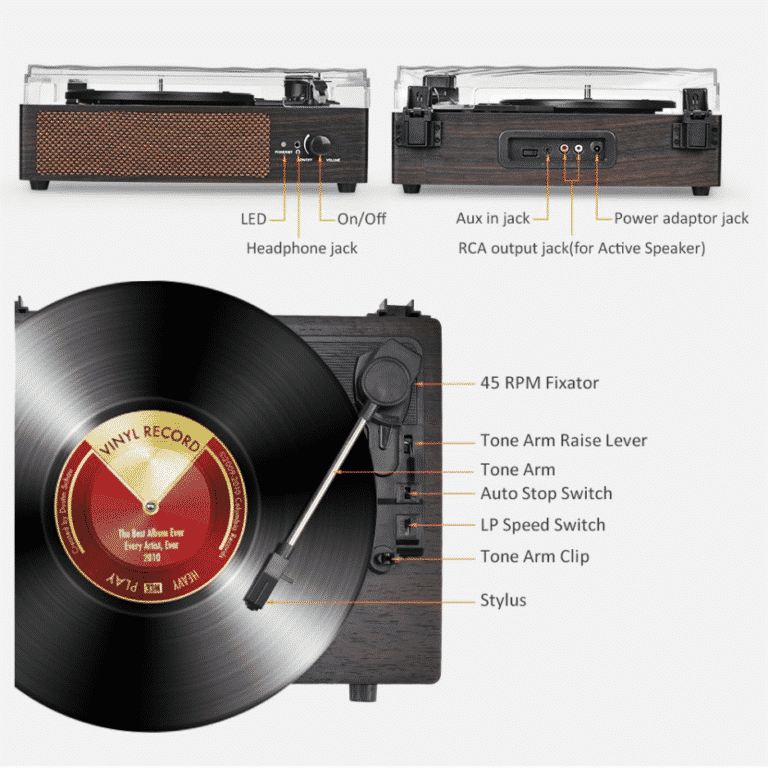 Wockoder Record Player With Built-in Stereo Speakers ​
